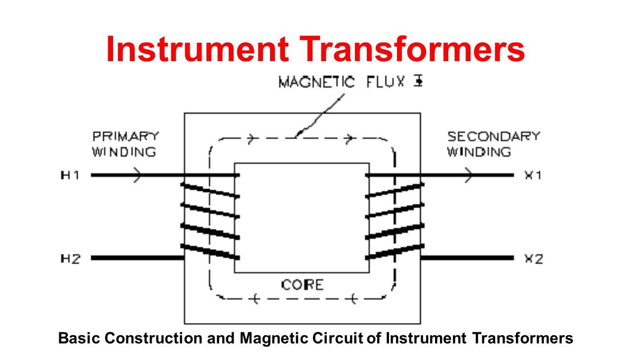 6 instrument transformers