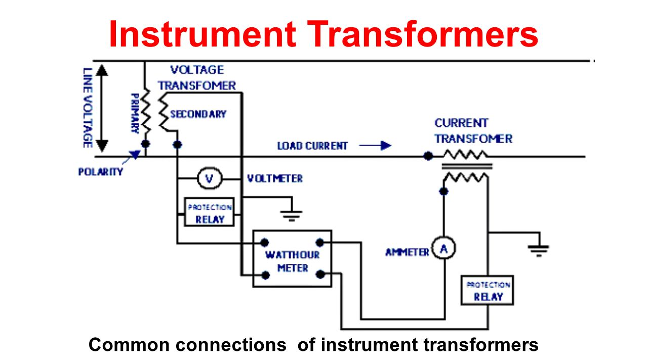 Instrument Transformer Wiring Diagram Free Download Diagrams Roketa Maui 50 Transformers Ppt Video Online 42 At Basic Current