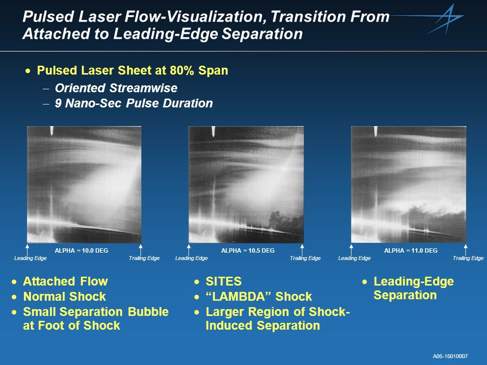 Pulsed Laser Flow-Visualization, Transition From Attached to Leading-Edge Separation