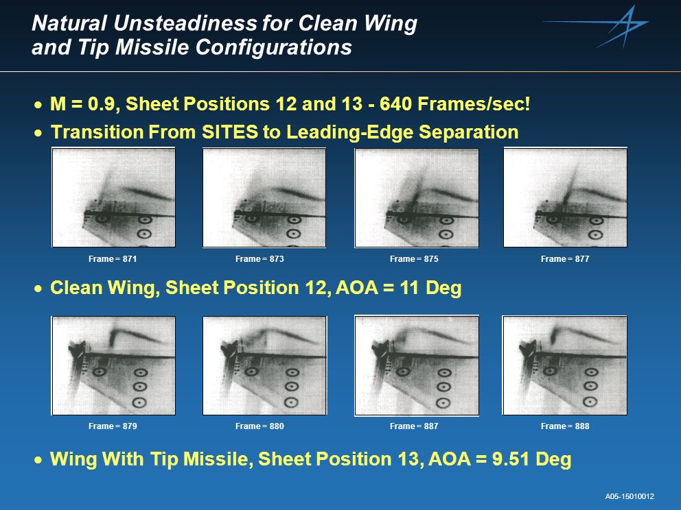 Natural Unsteadiness for Clean Wing and Tip Missile Configurations
