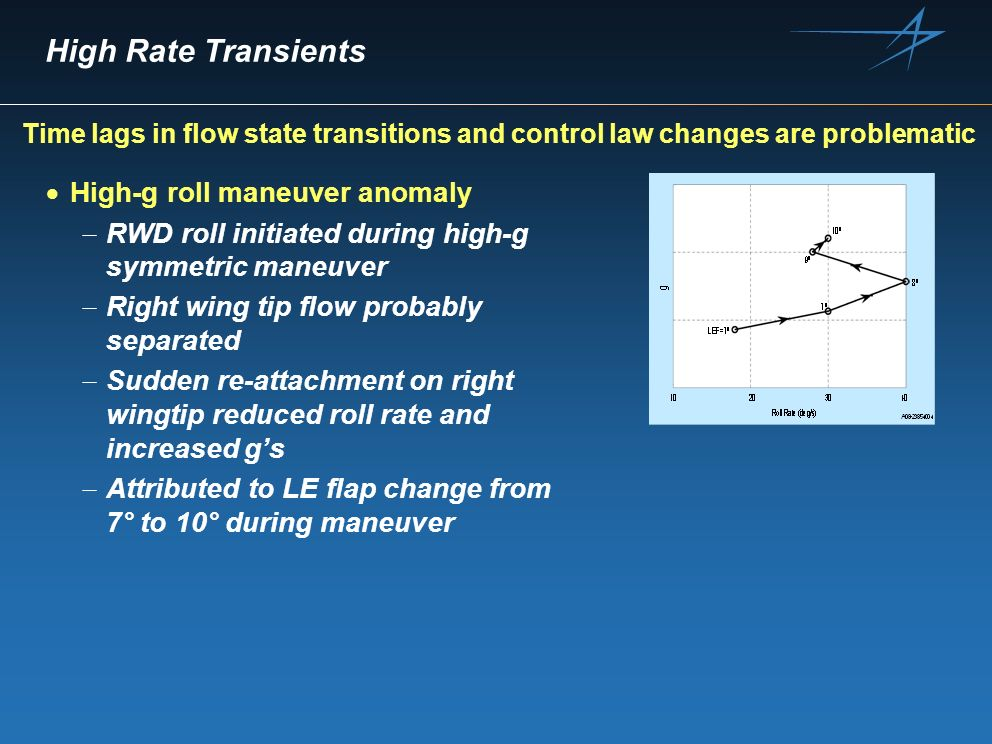 High Rate Transients High-g roll maneuver anomaly