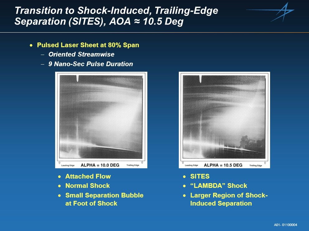 Transition to Shock-Induced, Trailing-Edge Separation (SITES), AOA ≈ 10.5 Deg