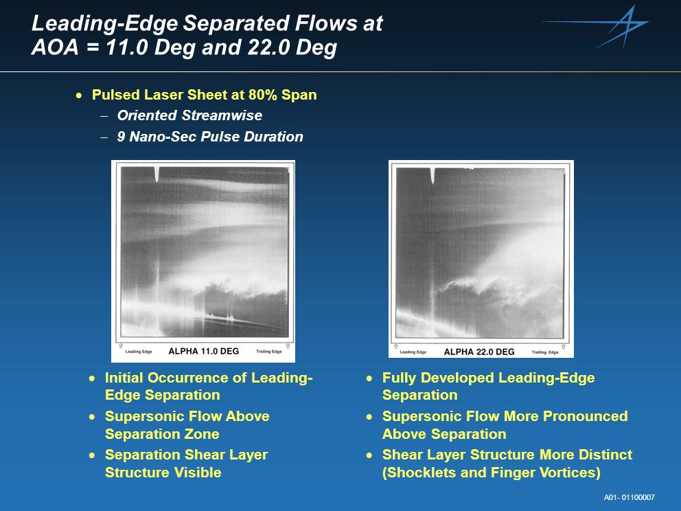 Leading-Edge Separated Flows at AOA = 11.0 Deg and 22.0 Deg