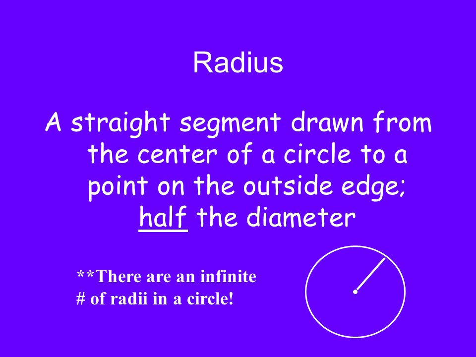 Radius A straight segment drawn from the center of a circle to a point on the outside edge; half the diameter.