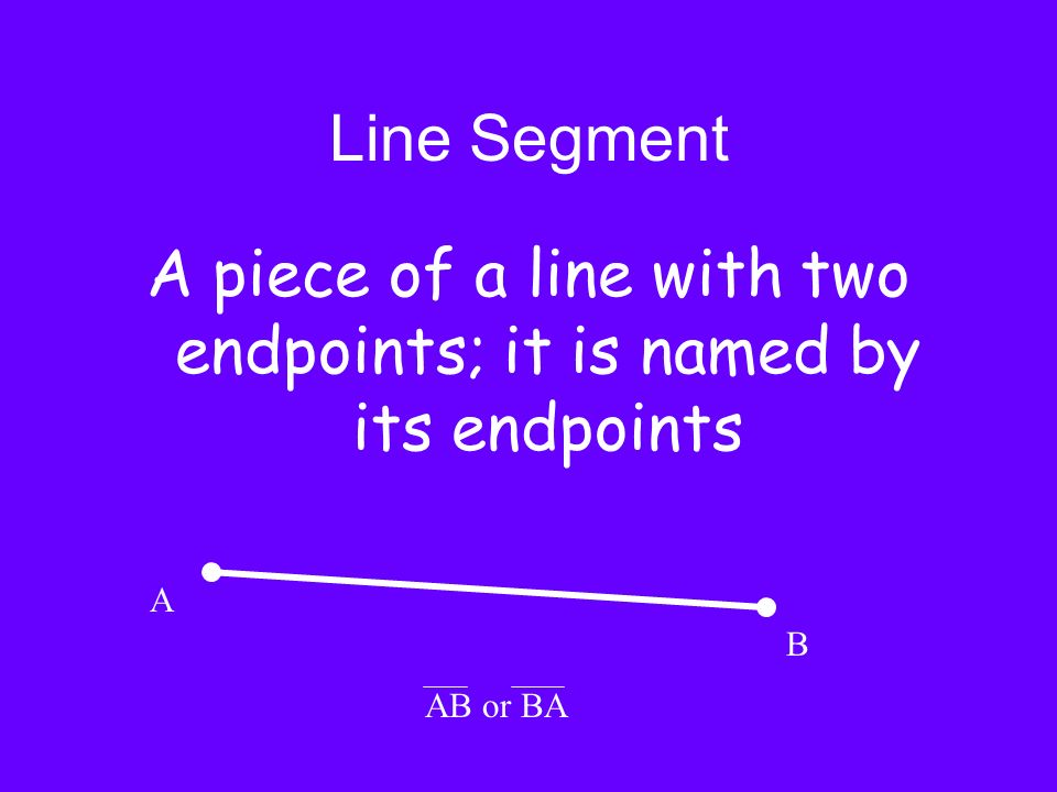 A piece of a line with two endpoints; it is named by its endpoints