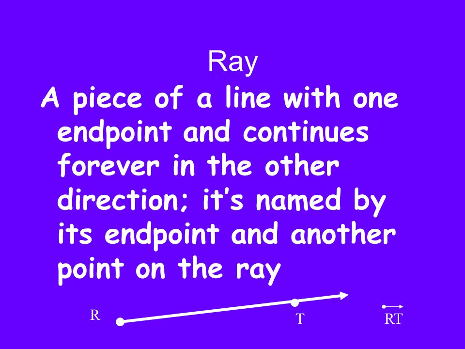 Ray A piece of a line with one endpoint and continues forever in the other direction; it's named by its endpoint and another point on the ray.