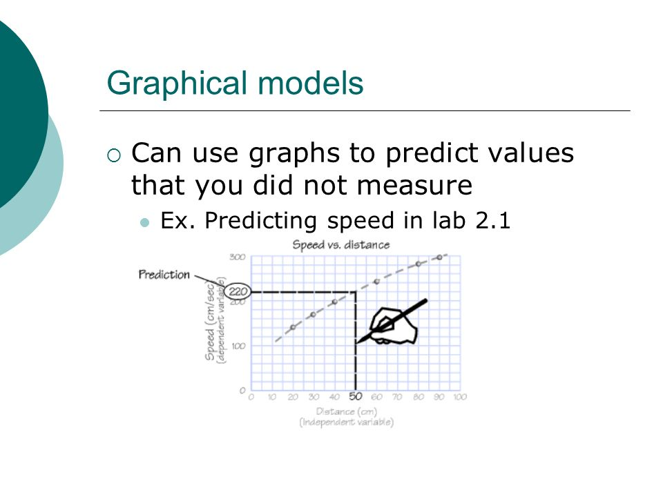 Graphical models Can use graphs to predict values that you did not measure.