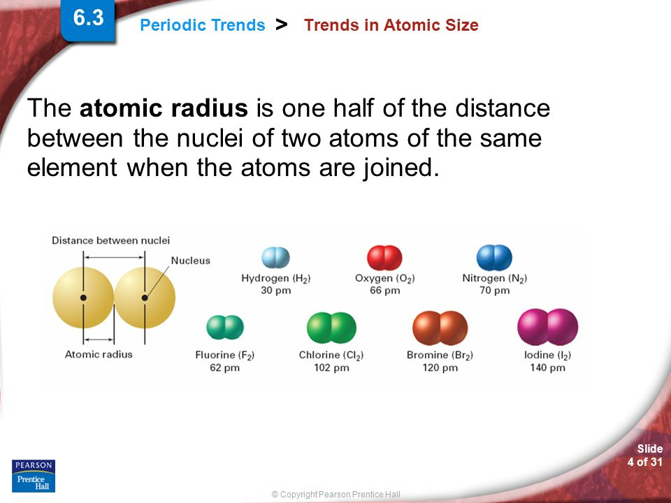 Types of periodic trends ppt video online download 63 trends in atomic size ccuart Gallery