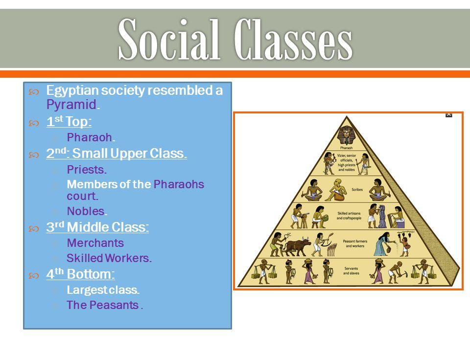 Egyptian culture presentation.