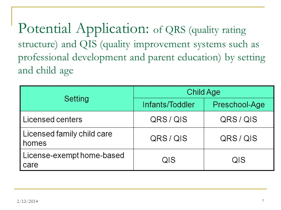 Potential Application: of QRS (quality rating structure) and QIS (quality improvement systems such as professional development and parent education) by setting and child age