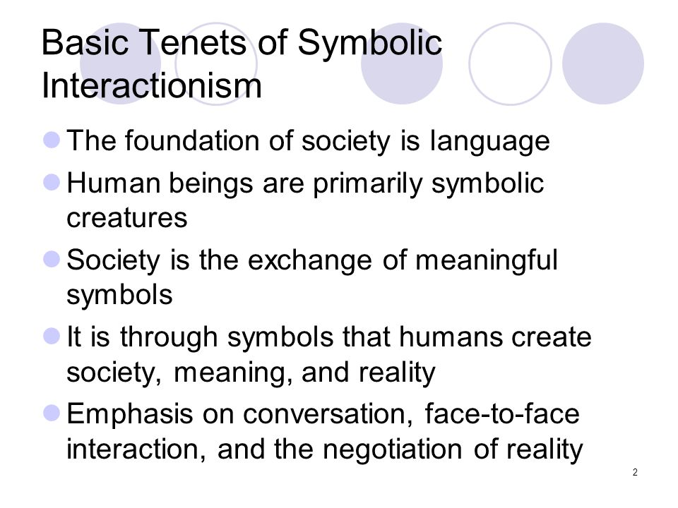 Lesson 13 Symbolic Interactionism Ppt Video Online Download