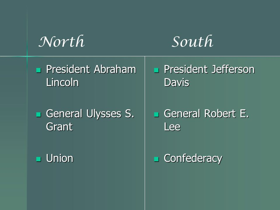 North South President Abraham Lincoln General Ulysses S. Grant Union