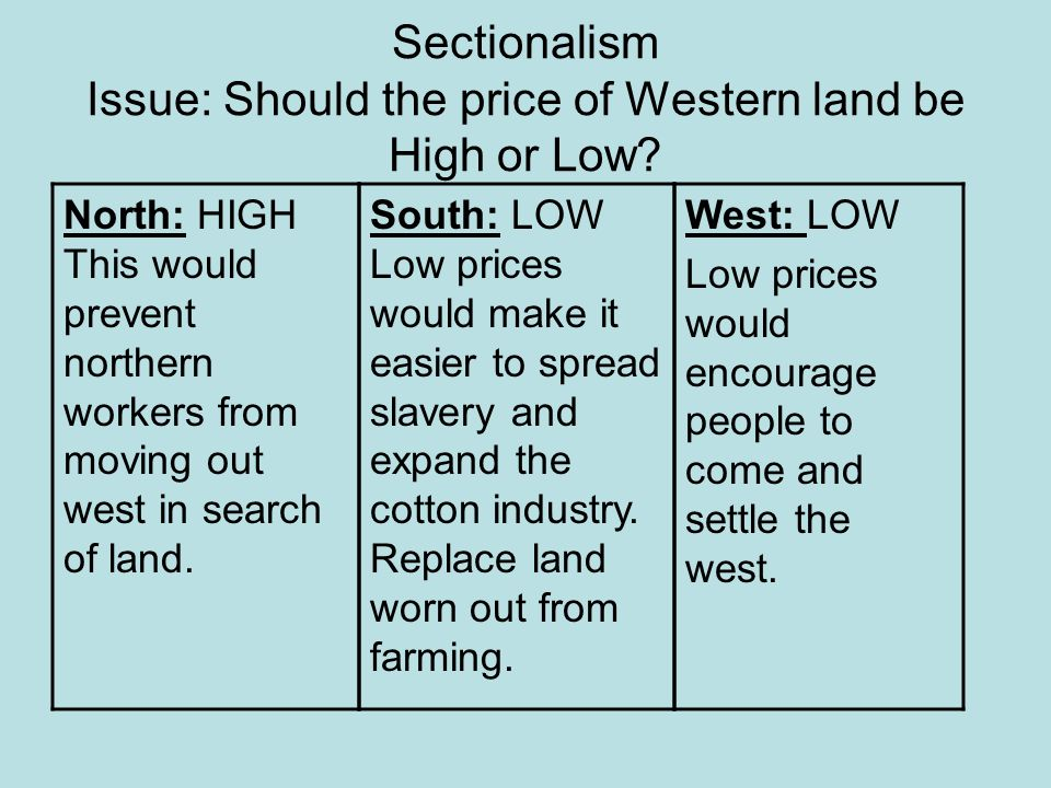 Sectionalism Issue: Should the price of Western land be High or Low