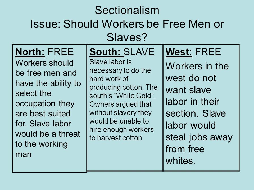 Sectionalism Issue: Should Workers be Free Men or Slaves