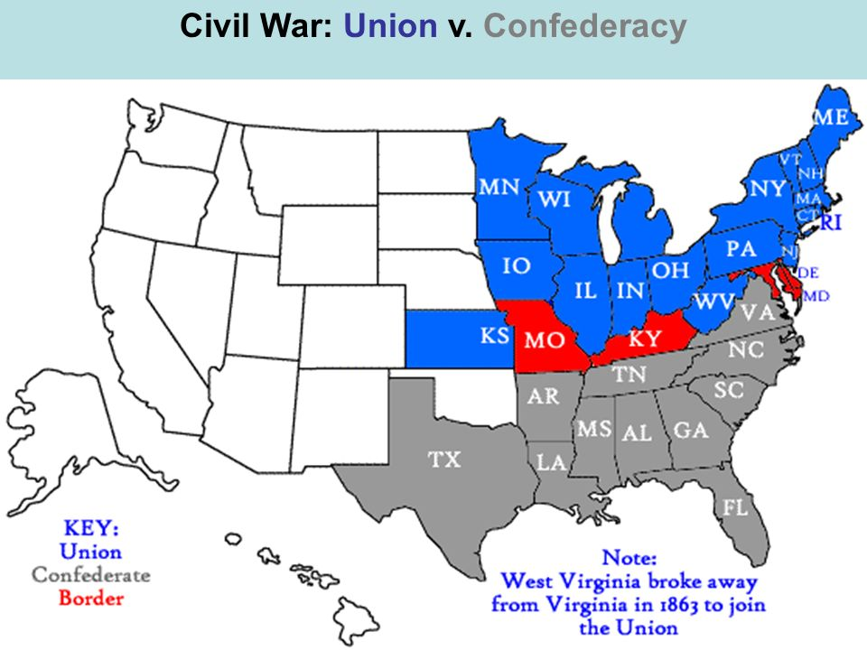 Civil War: Union v. Confederacy