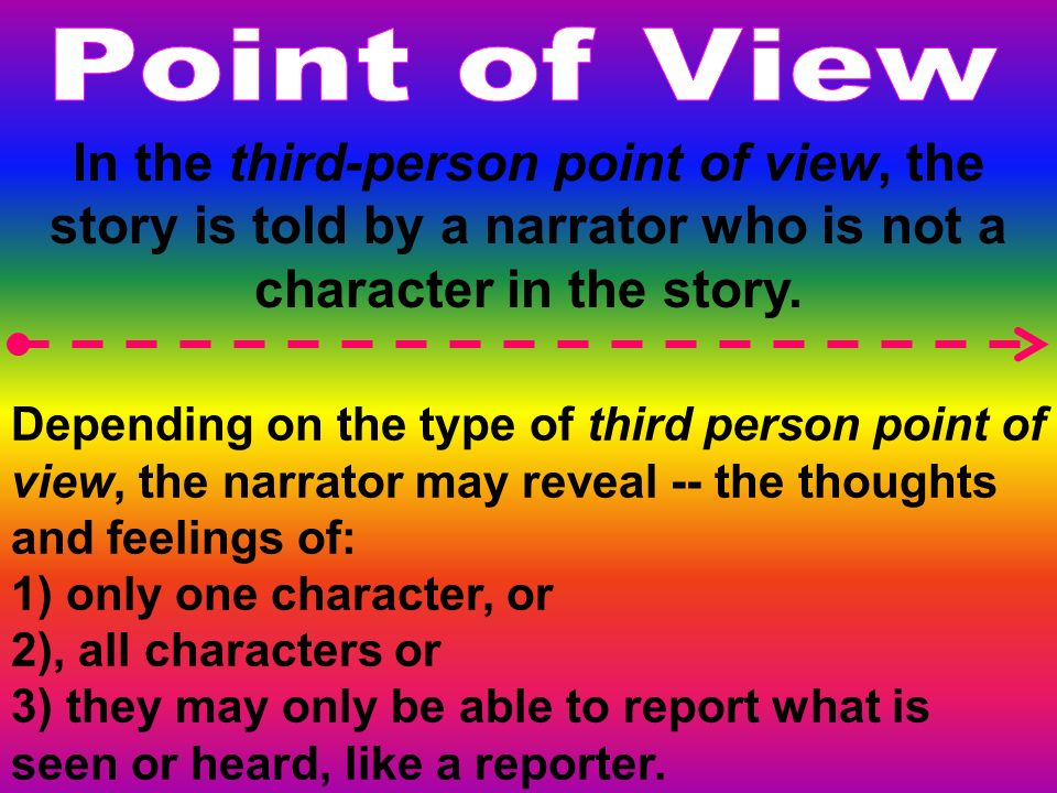 Point of View In the third-person point of view, the story is told by a narrator who is not a character in the story.