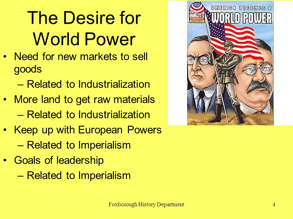The Desire for World Power