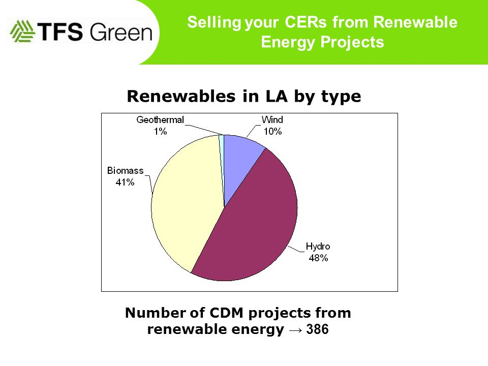 Selling your CERs from Renewable Energy Projects