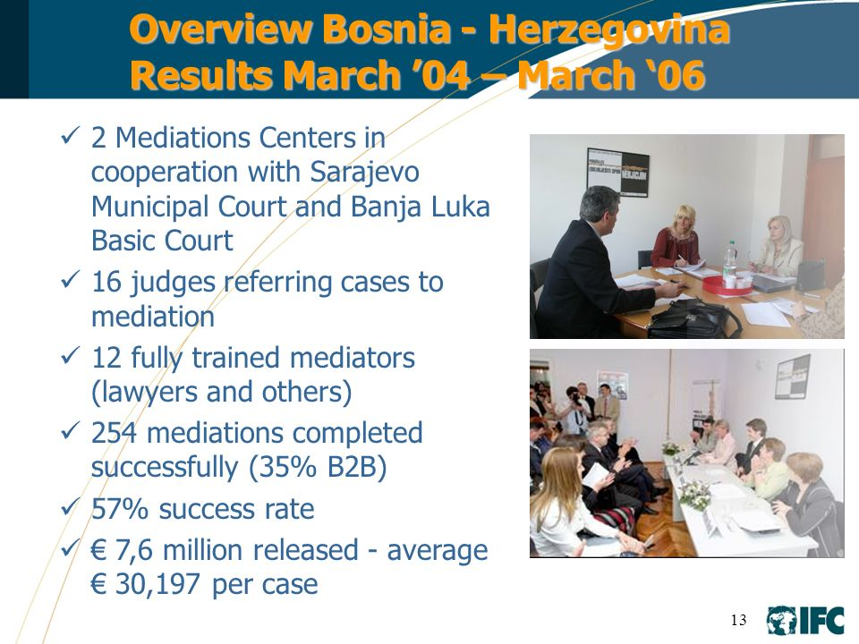 Overview Bosnia - Herzegovina Results March '04 – March '06