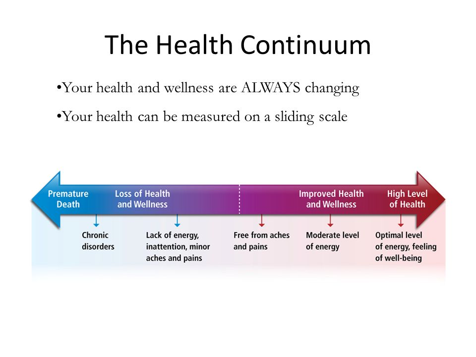 The Health Continuum Your health and wellness are ALWAYS changing