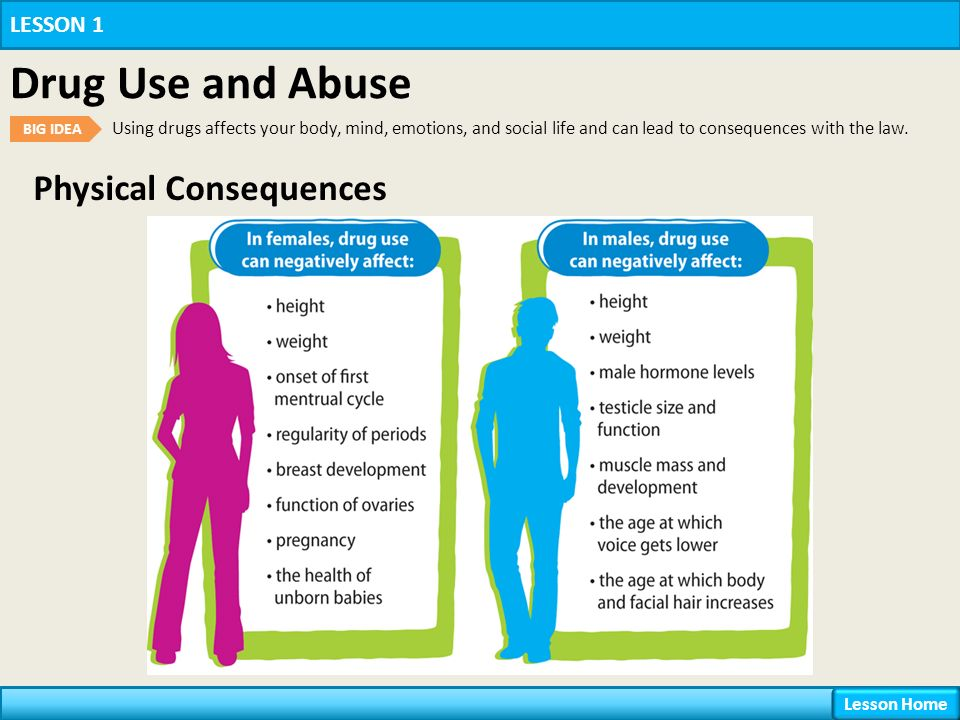 exploring the negative effect of drug abuse The effects of drug abuse on society drug abuse can be a source of problem to the family.