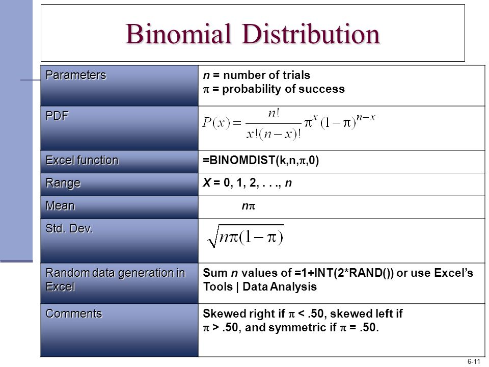 Discrete Probability Distributions - ppt video online download