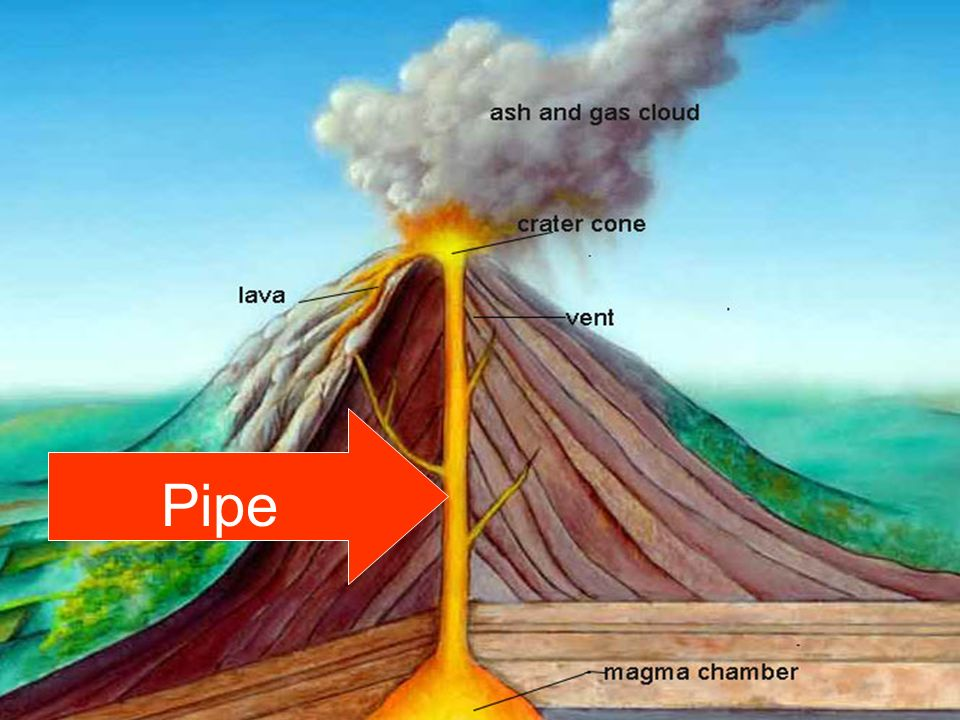 Pipe Pipe
