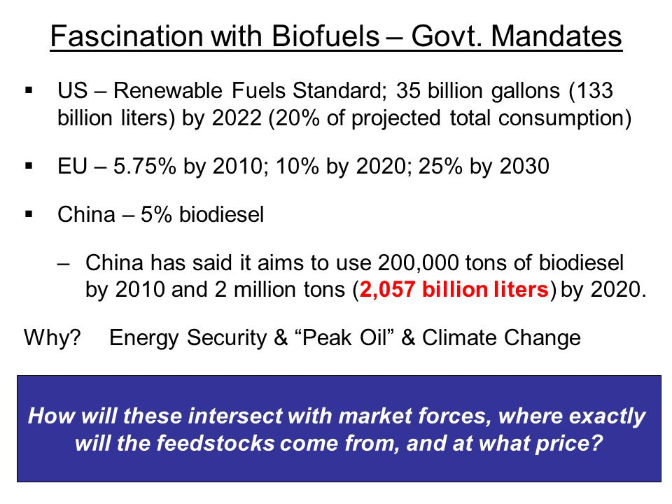 Fascination with Biofuels – Govt. Mandates