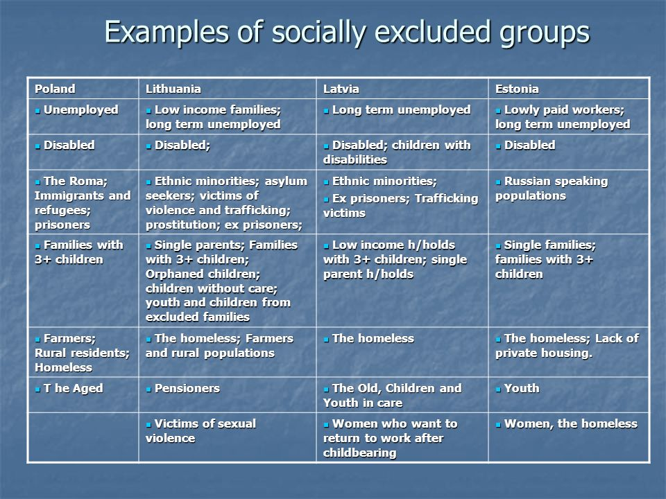 Examples of socially excluded groups