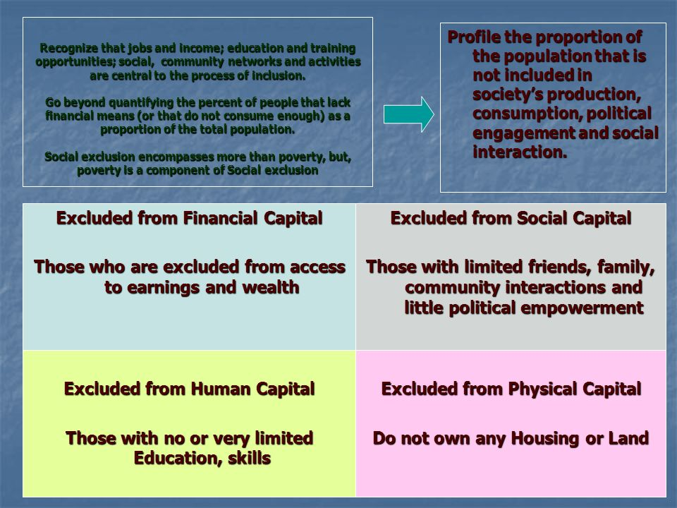 Excluded from Financial Capital