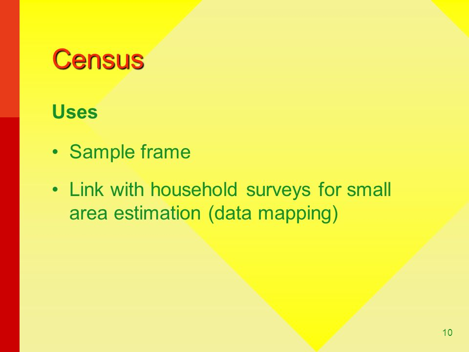 Census Uses Sample frame