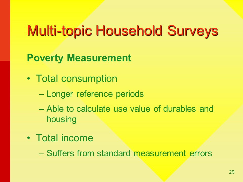 Multi-topic Household Surveys