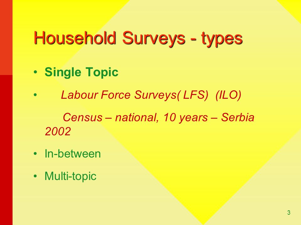 Household Surveys - types
