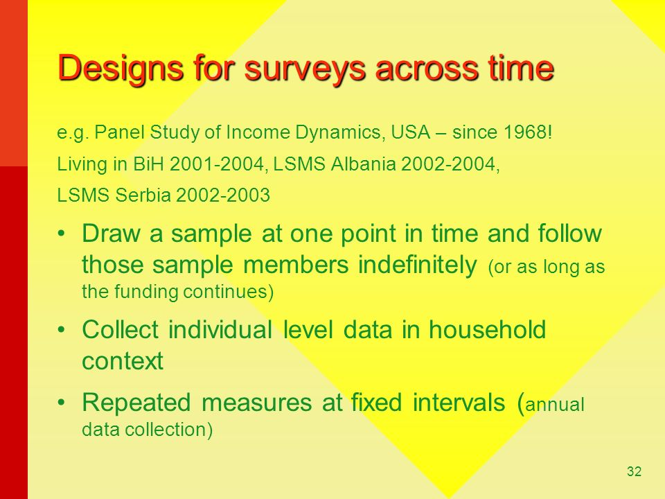 Designs for surveys across time