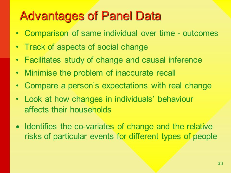 Advantages of Panel Data