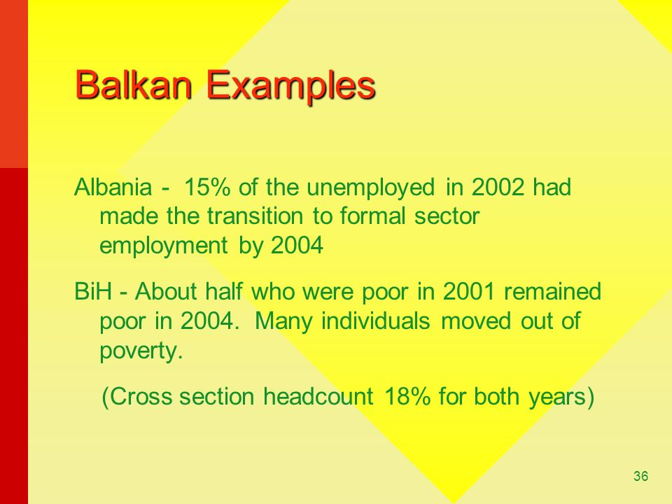 Balkan Examples Albania - 15% of the unemployed in 2002 had made the transition to formal sector employment by