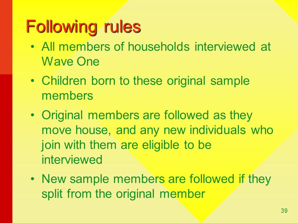 Following rules All members of households interviewed at Wave One