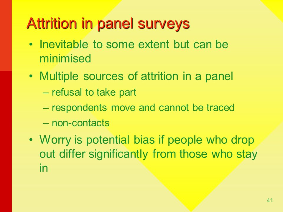 Attrition in panel surveys