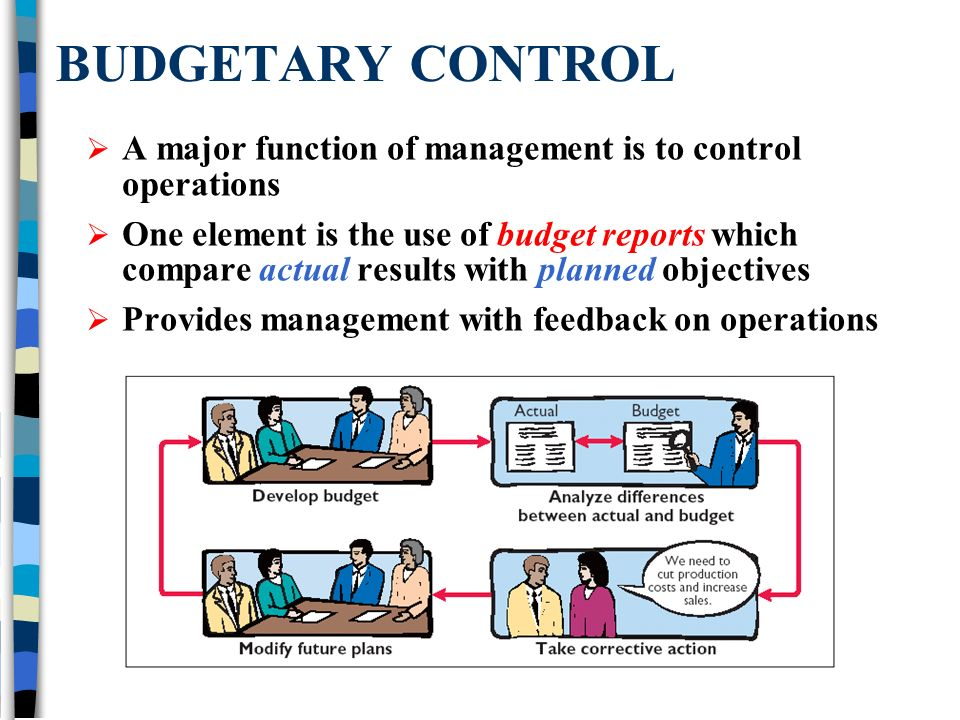 what do you mean by budgetary control