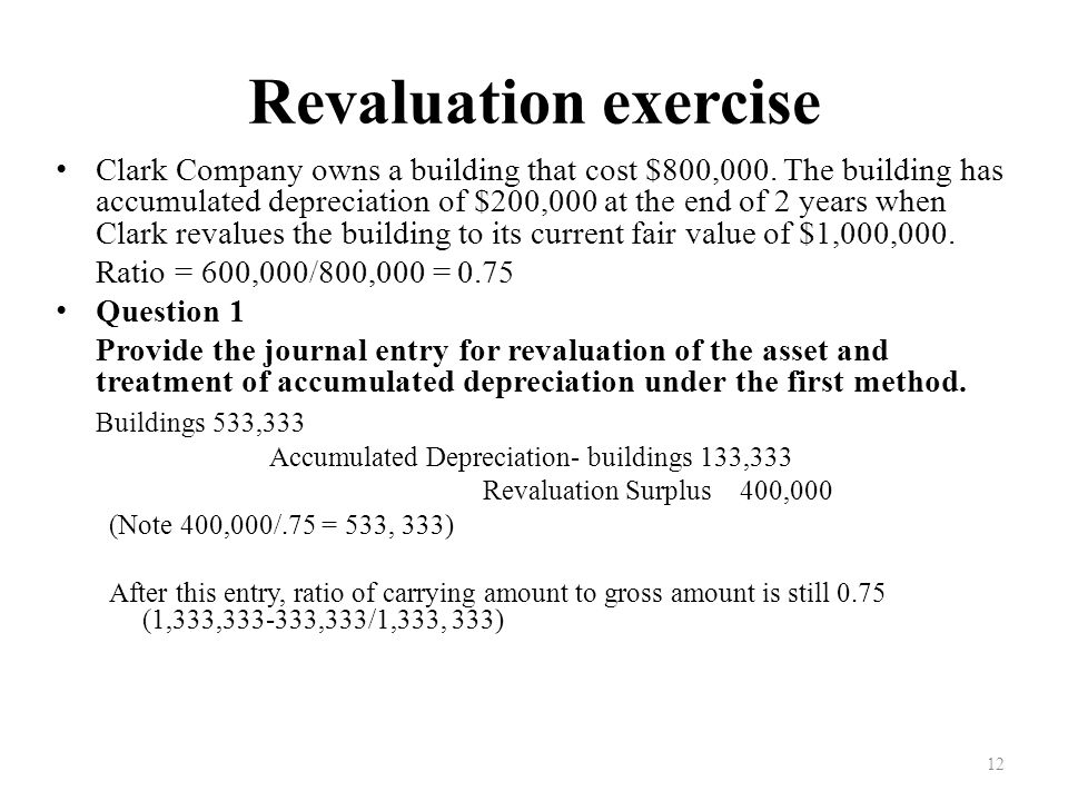 Revaluation exercise