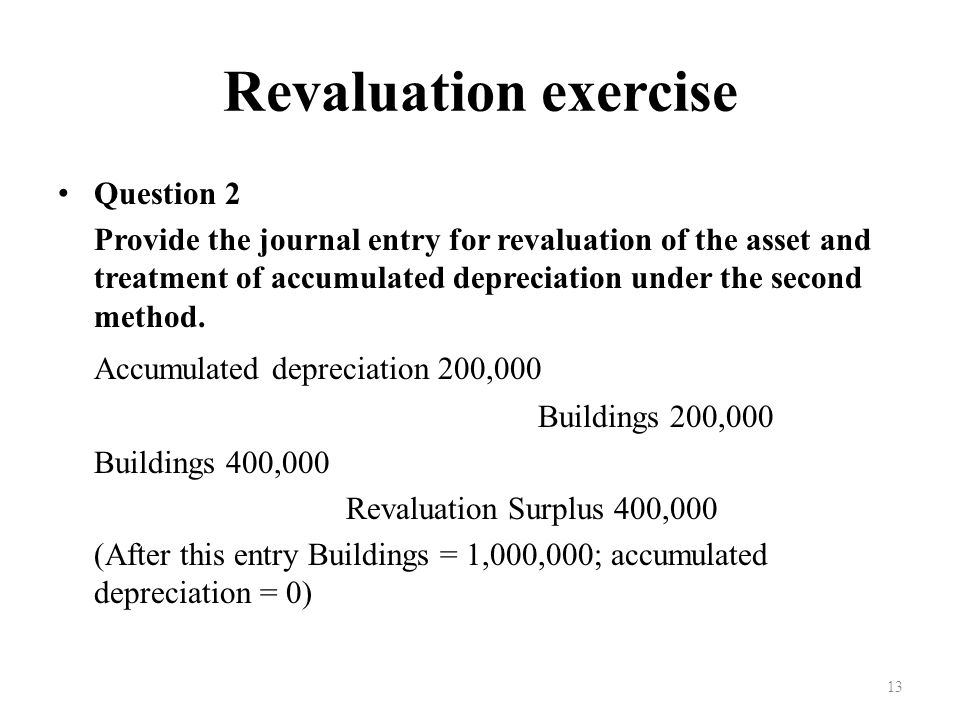 Revaluation exercise Accumulated depreciation 200,000 Question 2