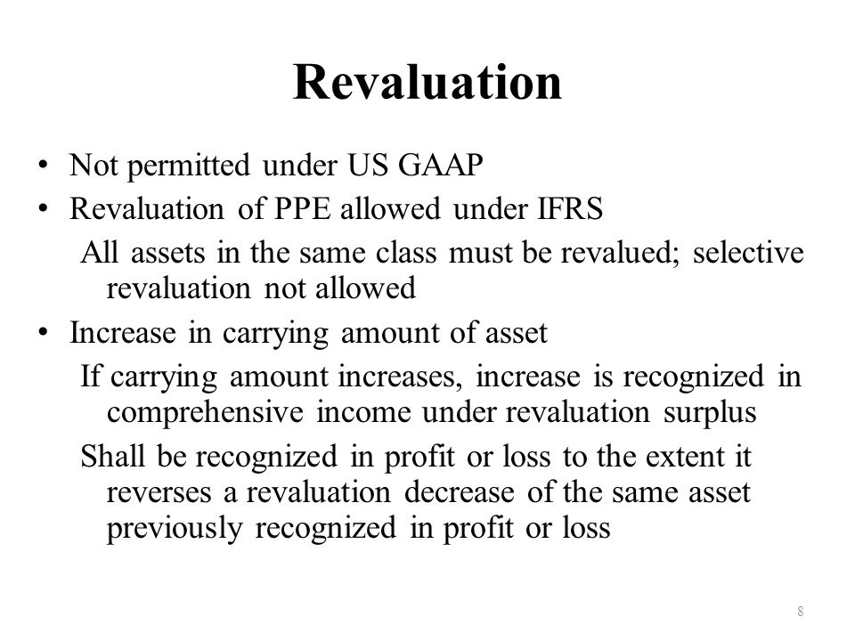 Revaluation Not permitted under US GAAP
