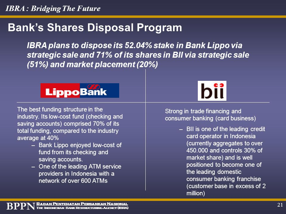 Bank's Shares Disposal Program