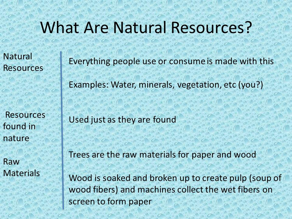 What Are Natural Resources