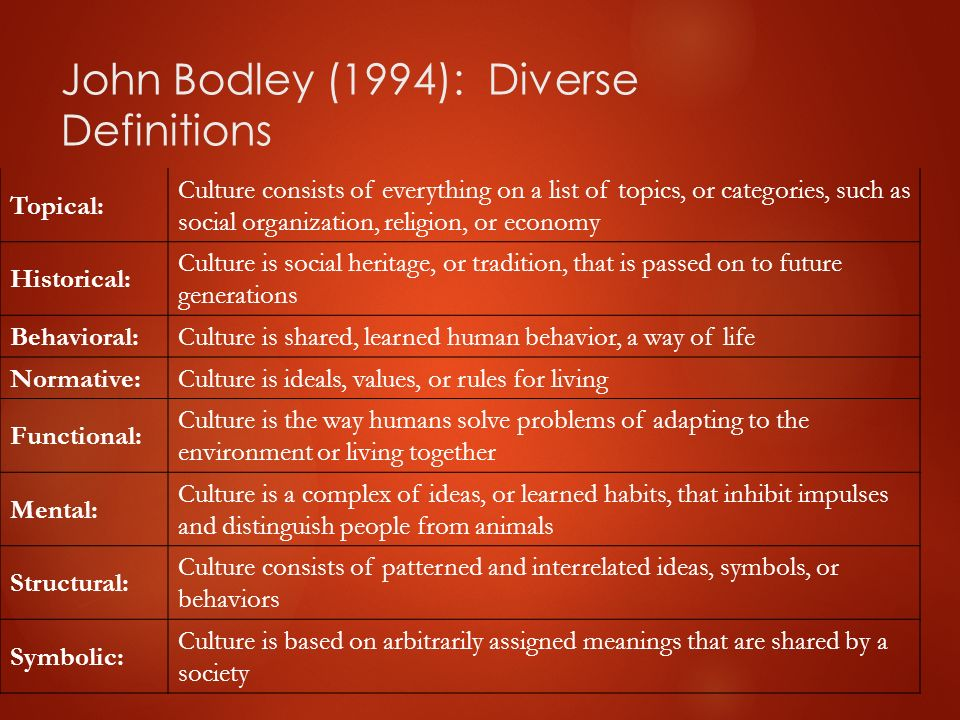 Another Definition Of Culture Ppt Video Online Download