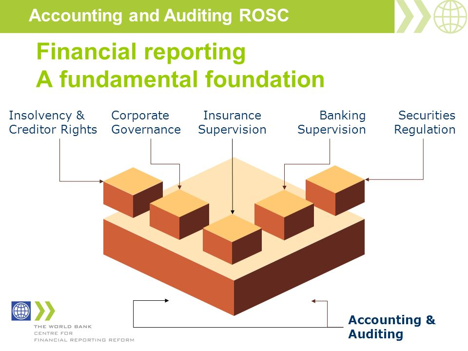 Financial reporting A fundamental foundation