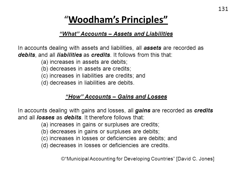 Woodham's Principles