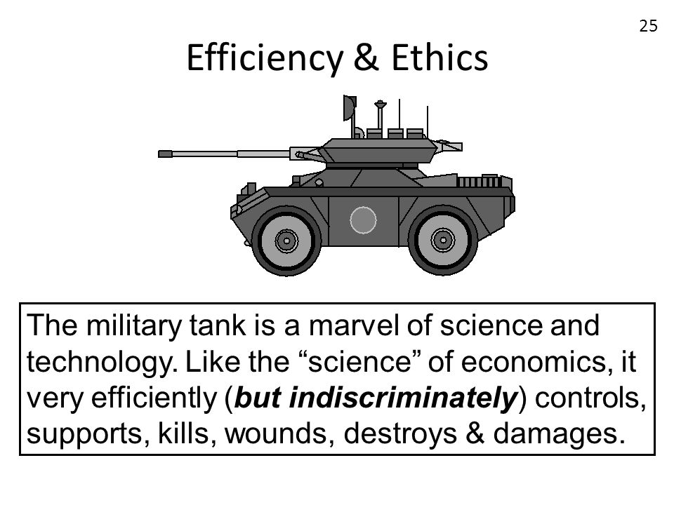 Efficiency & Ethics