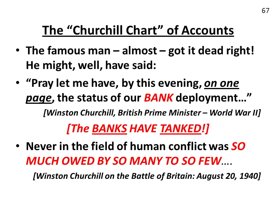 The Churchill Chart of Accounts