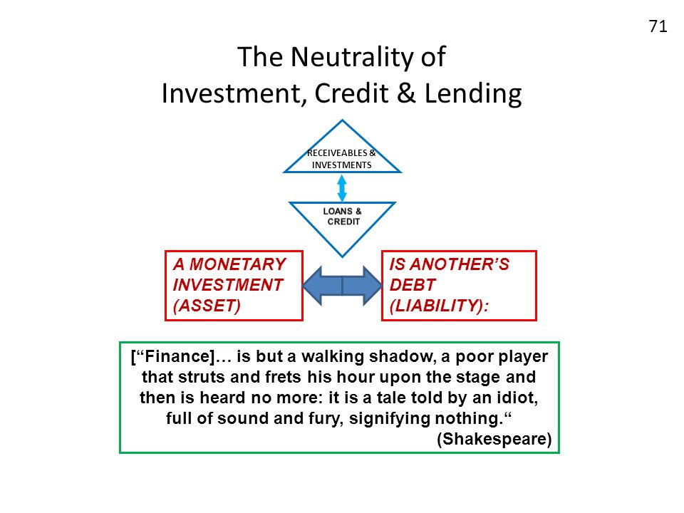 The Neutrality of Investment, Credit & Lending